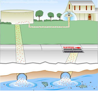 Смесена канализация